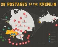 Map of the Kremlin Hostages